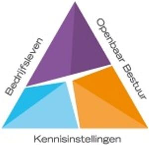 Het Geweten van Eten - driehoek