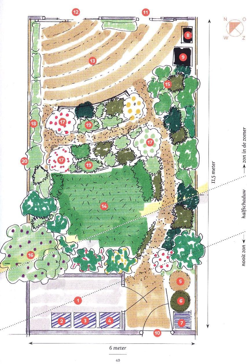 Een kleine eetbare tuin mergenmetz for Tuinontwerp boek