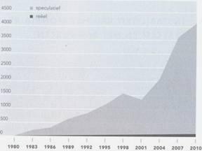 Geld en Duurzaamheid 1.jpg